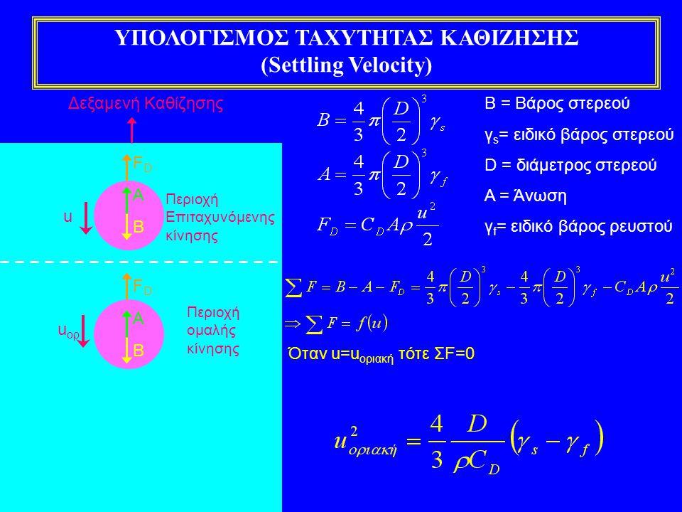 ΥΠΟΛΟΓΙΣΜΟΣ ΤΑΧΥΤΗΤΑΣ ΚΑΘΙΖΗΣΗΣ (Settling Velocity) Β = Βάρος στερεού γ s = ειδικό βάρος στερεού D = διάμετρος στερεού Α = Άνωση γ f = ειδικό βάρος ρευστού Δεξαμενή Καθίζησης Β Α FDFD u Όταν u=u οριακή τότε ΣF=0 Β Α FDFD u ορ Περιοχή Επιταχυνόμενης κίνησης Περιοχή ομαλής κίνησης