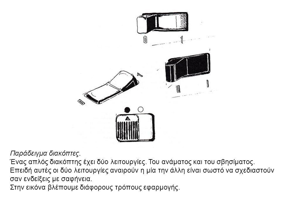 Παράδειγμα διακόπτες. Ένας απλός διακόπτης έχει δύο λειτουργίες. Του ανάματος και του σβησίματος. Επειδή αυτές οι δύο λειτουργίες αναιρούν η μία την ά