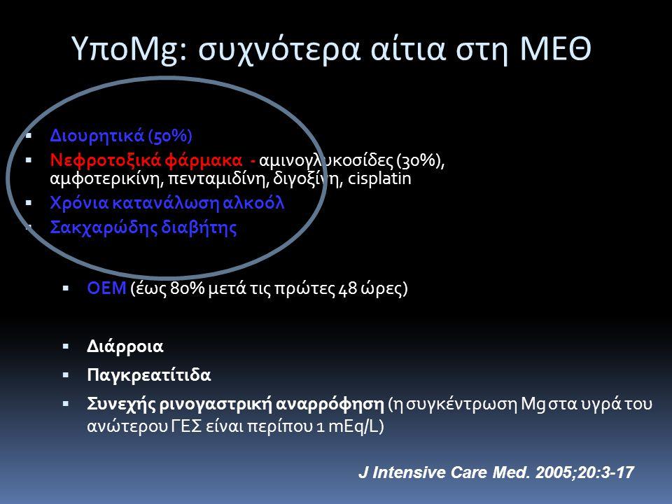  ΟΕΜ (έως 80% μετά τις πρώτες 48 ώρες)  Διάρροια  Παγκρεατίτιδα  Συνεχής ρινογαστρική αναρρόφηση (η συγκέντρωση Mg στα υγρά του ανώτερου ΓΕΣ είναι περίπου 1 mEq/L)  Διουρητικά (50%)  Νεφροτοξικά φάρμακα - αμινογλυκοσίδες (30%), αμφoτερικίνη, πενταμιδίνη, διγοξίνη, cisplatin  Χρόνια κατανάλωση αλκοόλ  Σακχαρώδης διαβήτης ΥποMg: συχνότερα αίτια στη ΜΕΘ J Intensive Care Med.