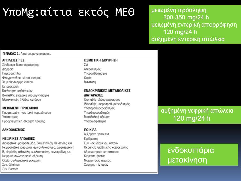 ΥποMg:αίτια εκτός ΜΕΘ μειωμένη πρόσληψη 300-350 mg/24 h μειωμένη εντερική απορρόφηση 120 mg/24 h αυξημένη εντερική απώλεια ενδοκυττάρια μετακίνηση αυξημένη νεφρική απώλεια 120 mg/24 h
