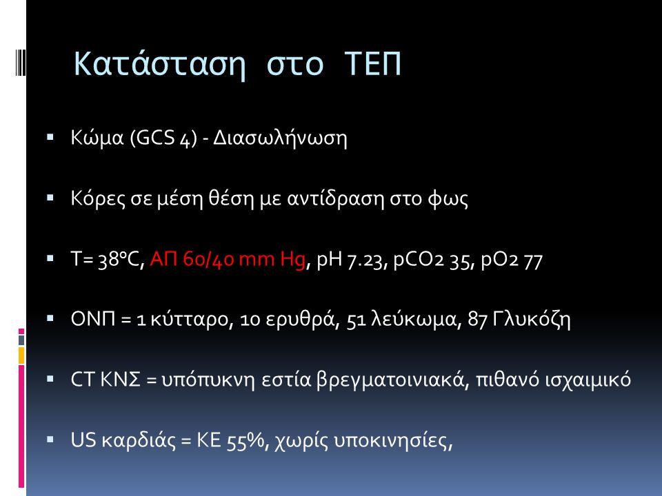 Κατάσταση στο ΤΕΠ  Κώμα (GCS 4) - Διασωλήνωση  Κόρες σε μέση θέση με αντίδραση στο φως  Τ= 38 ο C, ΑΠ 60/40 mm Hg, pH 7.23, pCO2 35, pO2 77  ΟΝΠ = 1 κύτταρο, 10 ερυθρά, 51 λεύκωμα, 87 Γλυκόζη  CT ΚΝΣ = υπόπυκνη εστία βρεγματοινιακά, πιθανό ισχαιμικό  US καρδιάς = ΚΕ 55%, χωρίς υποκινησίες,