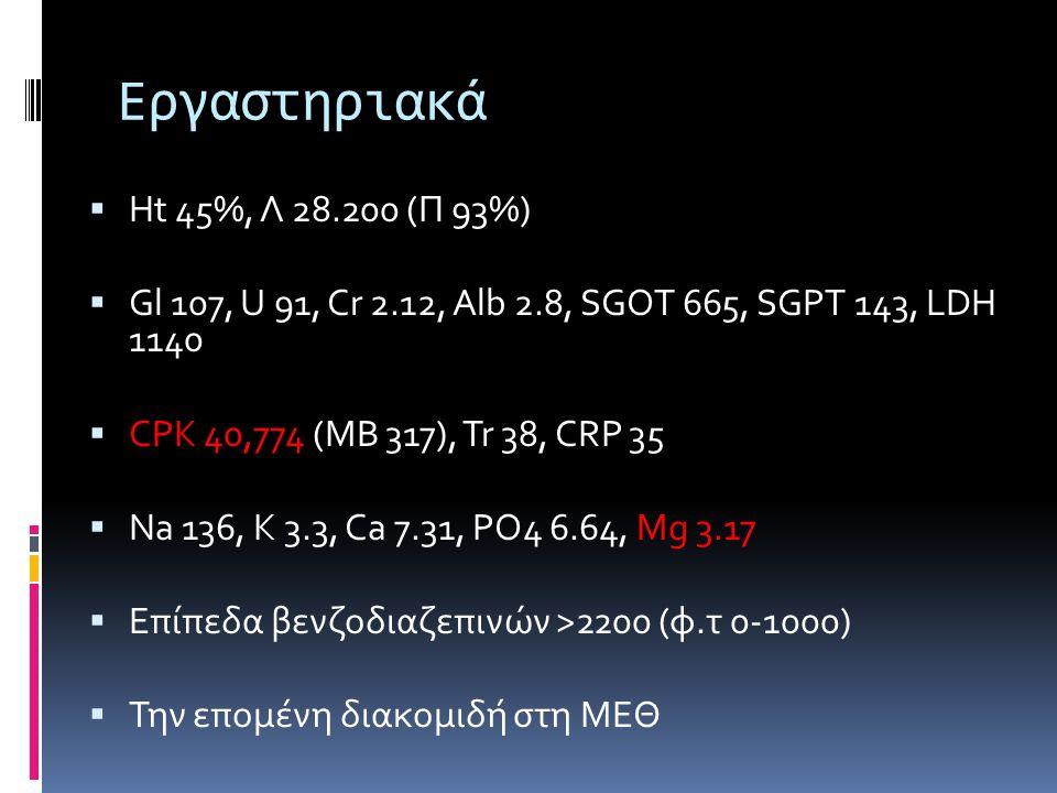 Εργαστηριακά  Ht 45%, Λ 28.200 (Π 93%)  Gl 107, U 91, Cr 2.12, Alb 2.8, SGOT 665, SGPT 143, LDH 1140  CPK 40,774 (MB 317), Tr 38, CRP 35  Na 136, K 3.3, Ca 7.31, PO4 6.64, Mg 3.17  Επίπεδα βενζοδιαζεπινών >2200 (φ.τ 0-1000)  Την επομένη διακομιδή στη ΜΕΘ