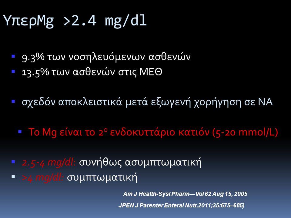 ΥπερMg >2.4 mg/dl  9.3% των νοσηλευόμενων ασθενών  13.5% των ασθενών στις ΜΕΘ  σχεδόν αποκλειστικά μετά εξωγενή χορήγηση σε NA  Το Mg είναι το 2 ο ενδοκυττάριο κατιόν (5-20 mmol/L)  2.5-4 mg/dl: συνήθως ασυμπτωματική  >4 mg/dl: συμπτωματική JPEN J Parenter Enteral Nutr.2011;35:675–685) Am J Health-Syst Pharm—Vol 62 Aug 15, 2005