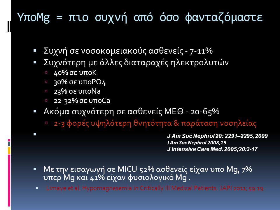 ΥποMg = πιο συχνή από όσο φανταζόμαστε  Συχνή σε νοσοκομειακούς ασθενείς - 7-11%  Συχνότερη με άλλες διαταραχές ηλεκτρολυτών  40% σε υποΚ  30% σε υποPO4  23% σε υποNa  22-32% σε υποCa  Ακόμα συχνότερη σε ασθενείς ΜΕΘ - 20-65%  2-3 φορές υψηλότερη θνητότητα & παράταση νοσηλείας   Με την εισαγωγή σε MICU 52% ασθενείς είχαν υπο Mg, 7% υπερ Mg και 41% είχαν φυσιολογικό Mg.