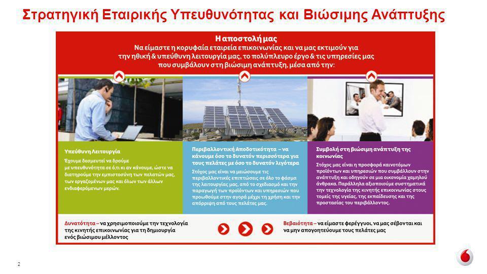 2 Στρατηγική Εταιρικής Υπευθυνότητας και Βιώσιμης Ανάπτυξης