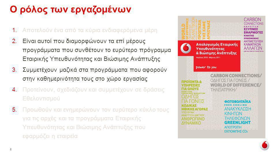 7 Διατμηματική συνεργασία - Συμμετοχή εργαζομένων  Υπεύθυνη Λειτουργία:  Πρόγραμμα «bsafeonline: Μαθαίνουμε να χρησιμοποιούμε με ασφάλεια το διαδίκτυο»  Προϊόντα και Υπηρεσίες για όλους (π.χ.