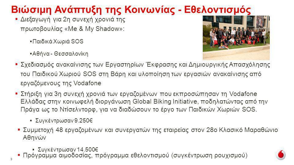 9 Βιώσιμη Ανάπτυξη της Κοινωνίας - Εθελοντισμός  Διεξαγωγή για 2η συνεχή χρονιά της πρωτοβουλίας «Me & My Shadow»:  Παιδικά Χωριά SOS  Αθήνα - Θεσσαλονίκη  Σχεδιασμός ανακαίνισης των Εργαστηρίων Έκφρασης και Δημιουργικής Απασχόλησης του Παιδικού Χωριού SOS στη Βάρη και υλοποίηση των εργασιών ανακαίνισης από εργαζόμενους της Vodafone  Στήριξη για 3η συνεχή χρονιά των εργαζομένων που εκπροσώπησαν τη Vodafone Ελλάδας στην κοινωφελή διοργάνωση Global Biking Initiative, ποδηλατώντας από την Πράγα ως το Ντίσελντορφ, για να διαδώσουν το έργο των Παιδικών Χωριών SOS.