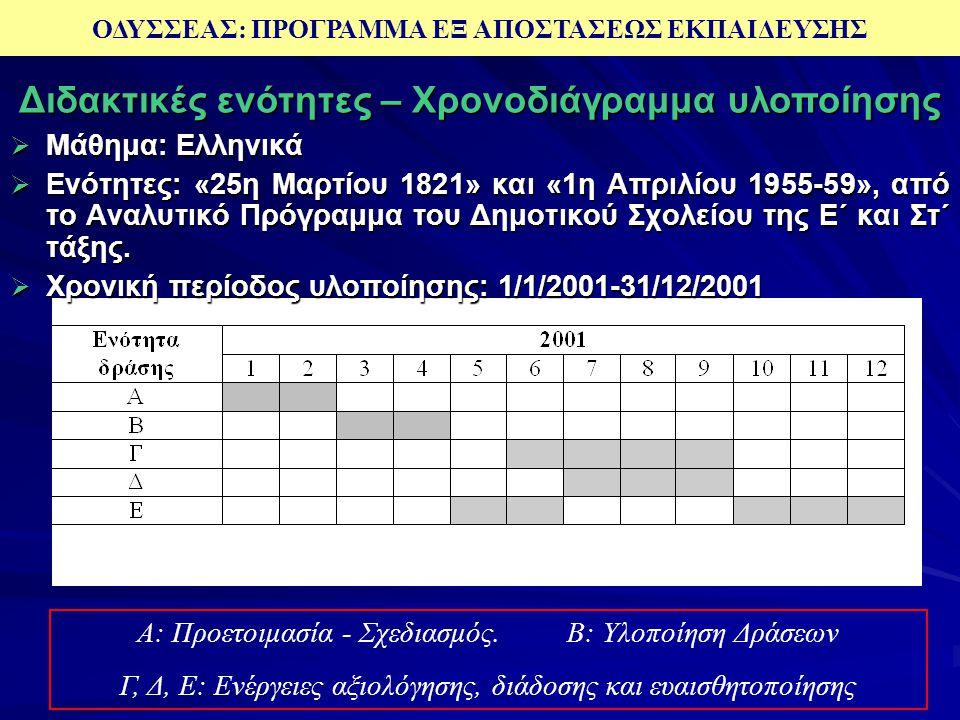 ΟΔΥΣΣΕΑΣ: ΠΡΟΓΡΑΜΜΑ ΕΞ ΑΠΟΣΤΑΣΕΩΣ ΕΚΠΑΙΔΕΥΣΗΣ Βήματα αξιολόγησης Περιγραφή 7. Χρονισμός αξιολόγησης  Προϋπολογιστικός (Exante)  Συνεχούς παρακολούθη