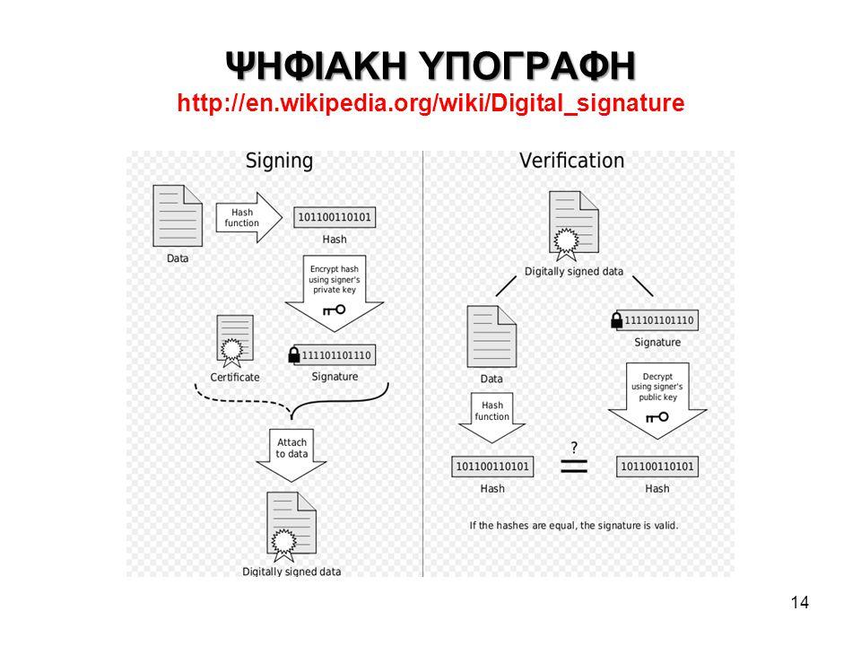 ΨΗΦΙΑΚΗ ΥΠΟΓΡΑΦΗ ΨΗΦΙΑΚΗ ΥΠΟΓΡΑΦΗ http://en.wikipedia.org/wiki/Digital_signature 14