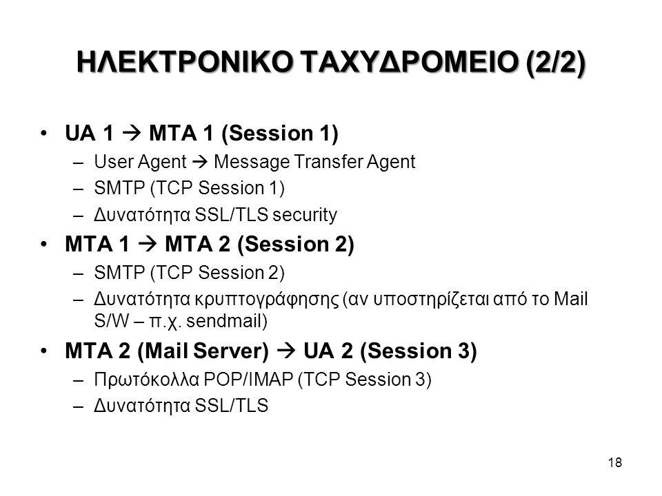 ΗΛΕΚΤΡΟΝΙΚΟ ΤΑΧΥΔΡΟΜΕΙΟ (2/2) UA 1  MTA 1 (Session 1) –User Agent  Message Transfer Agent –SMTP (TCP Session 1) –Δυνατότητα SSL/TLS security MTA 1  MTA 2 (Session 2) –SMTP (TCP Session 2) –Δυνατότητα κρυπτογράφησης (αν υποστηρίζεται από το Μail S/W – π.χ.