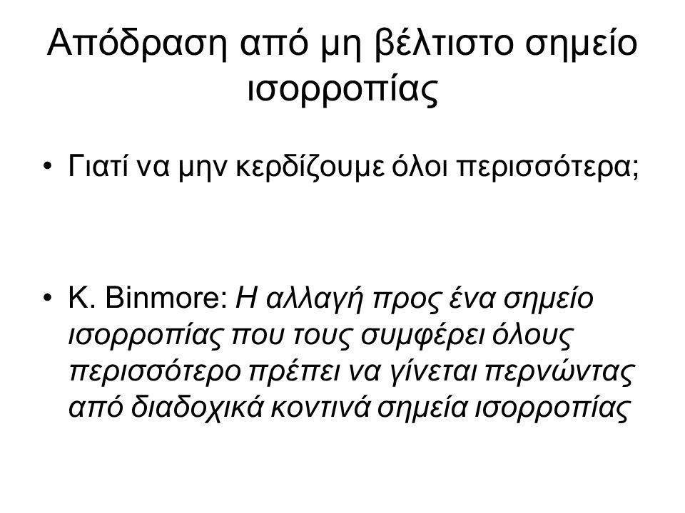 Απόδραση από μη βέλτιστο σημείο ισορροπίας Γιατί να μην κερδίζουμε όλοι περισσότερα; K. Binmore: Η αλλαγή προς ένα σημείο ισορροπίας που τους συμφέρει