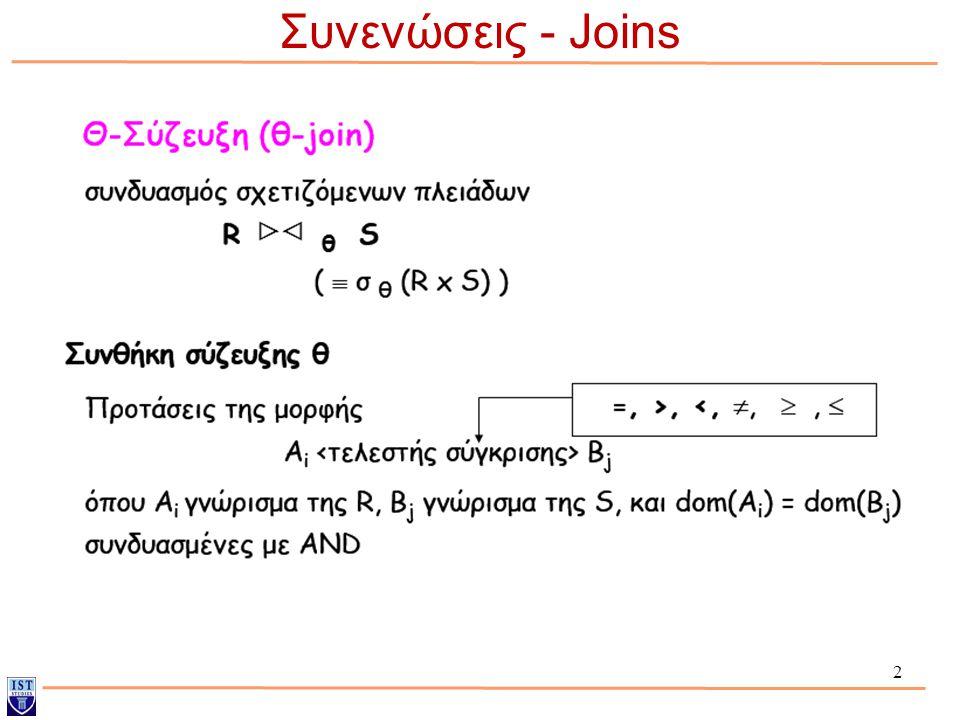 Καρτεσιανό Γινόμενο (cartesian product) R(A 1, A 2, …, A n ) x S(B 1, B 2, …, B m ) (ή χιαστί γινόμενο (cross product) ή χιαστί συζεύξη (cross join) αποτέλεσμα η σχέση Q: Q(A 1, A 2, …, A n, B 1, B 2, …, B m ) n + m γνωρίσματα n R * n S πλειάδες τι γίνεται αν κάποια γνωρίσματα έχουν ίδια ονόματα .