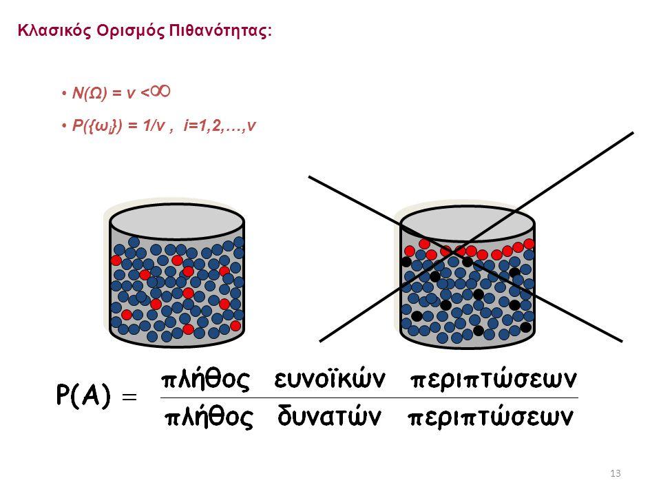 13 Κλασικός Ορισμός Πιθανότητας: Ν(Ω) = ν <  Ρ({ω i }) = 1/ν, i=1,2,…,ν