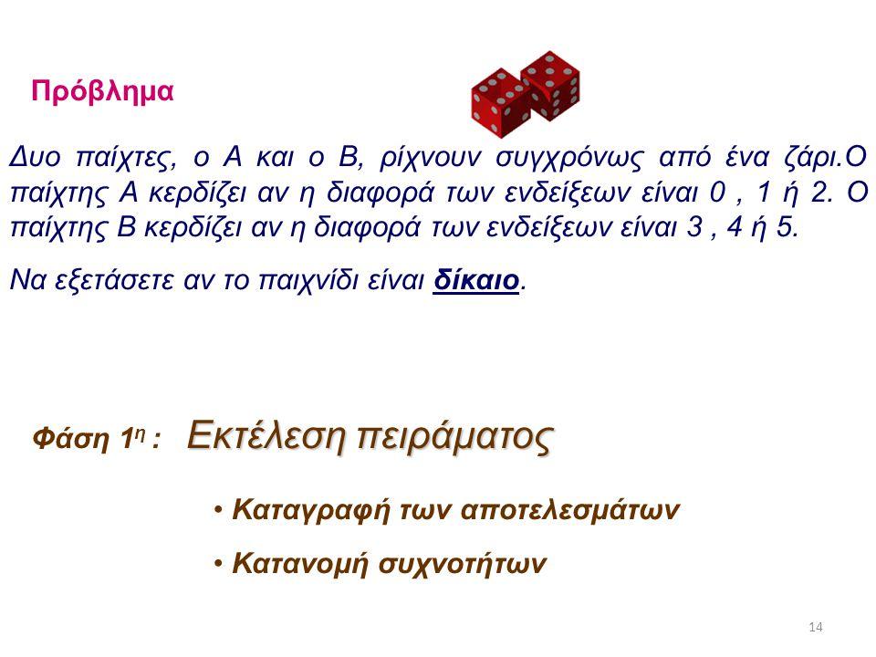 14 Εκτέλεση πειράματος Φάση 1 η : Εκτέλεση πειράματος Καταγραφή των αποτελεσμάτων Κατανομή συχνοτήτων Πρόβλημα Δυο παίχτες, ο Α και ο Β, ρίχνουν συγχρ