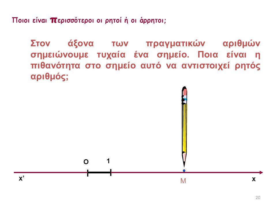 20 Στον άξονα των πραγματικών αριθμών σημειώνουμε τυχαία ένα σημείο. Ποια είναι η πιθανότητα στο σημείο αυτό να αντιστοιχεί ρητός αριθμός; x x' O 1 M