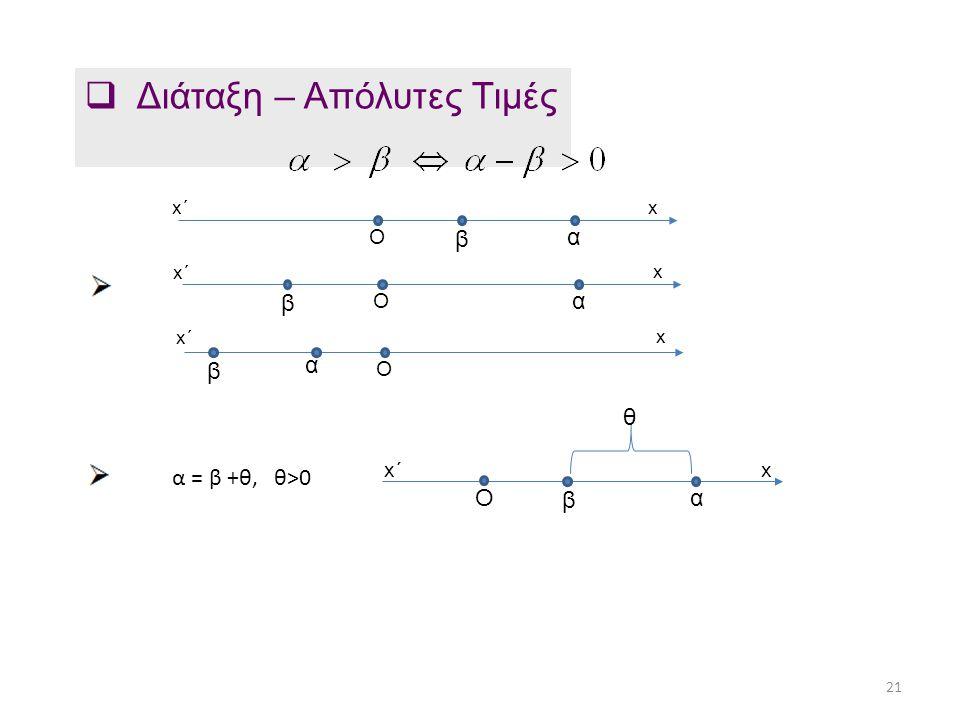  Διάταξη – Απόλυτες Τιμές 21 O α β O α β O α β x x x x΄x΄ x΄x΄ x΄x΄ α = β +θ, θ>0 α β Ο θ x΄x΄ x