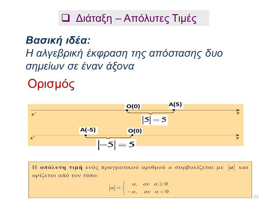 Ορισμός 22 Βασική ιδέα: Η αλγεβρική έκφραση της απόστασης δυο σημείων σε έναν άξονα  Διάταξη – Απόλυτες Τιμές