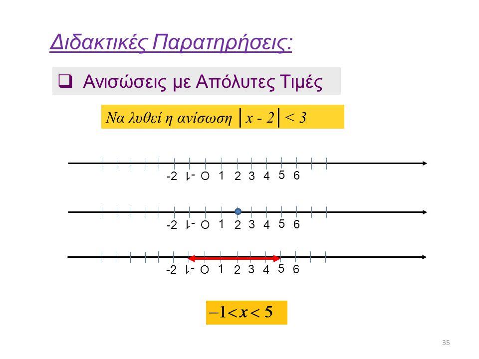 Διδακτικές Παρατηρήσεις:  Ανισώσεις με Απόλυτες Τιμές Να λυθεί η ανίσωση │x - 2│< 3 O 1 2 3 4-2 5 6 O 1 2 3 4-2 5 6 O 1 2 3 4-2 5 6 35