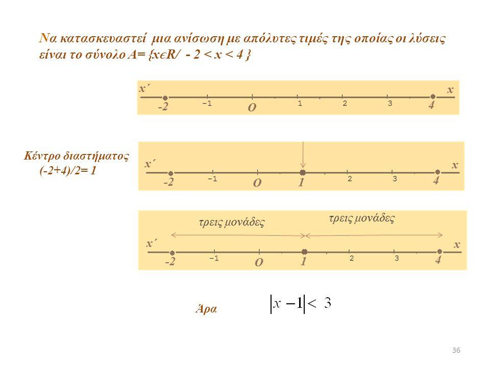 36 Να κατασκευαστεί μια ανίσωση με απόλυτες τιμές της οποίας οι λύσεις είναι το σύνολο A= {x Є R/ - 2 < x < 4 } Κέντρο διαστήματος (-2+4)/2= 1 Άρα
