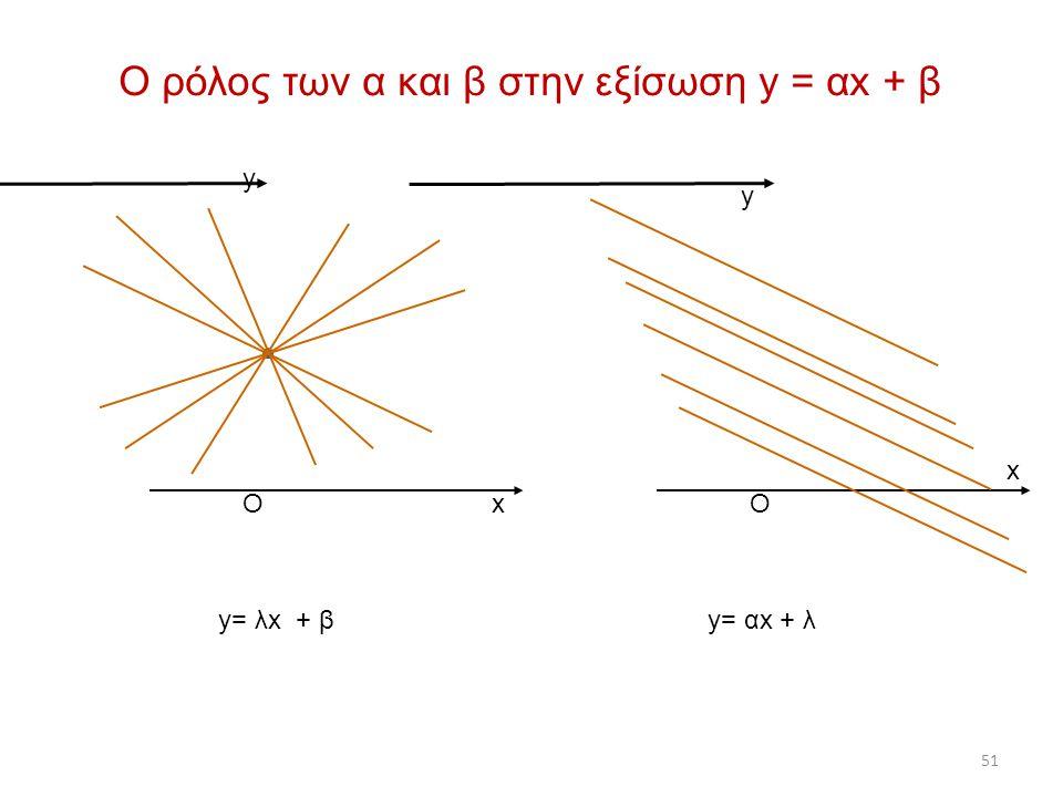 x y O y= λx + β y= αx + λ x y O Ο ρόλος των α και β στην εξίσωση y = αx + β 51