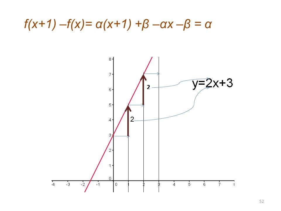 52 f(x+1) –f(x)= α(x+1) +β –αx –β = α