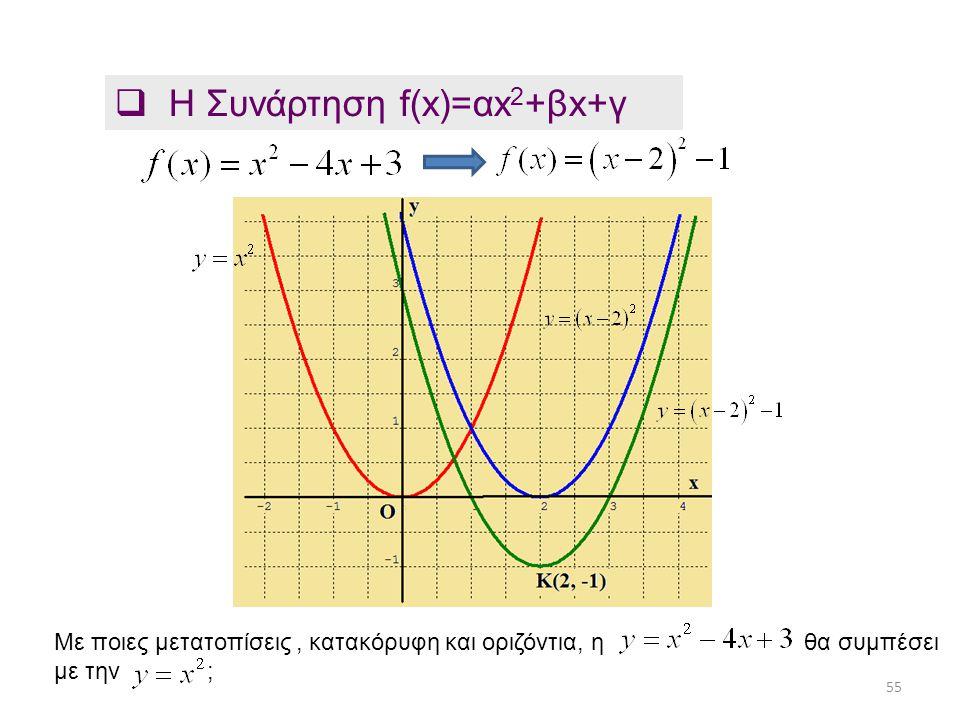  Η Συνάρτηση f(x)=αx 2 +βx+γ Με ποιες μετατοπίσεις, κατακόρυφη και οριζόντια, η θα συμπέσει με την ; 55
