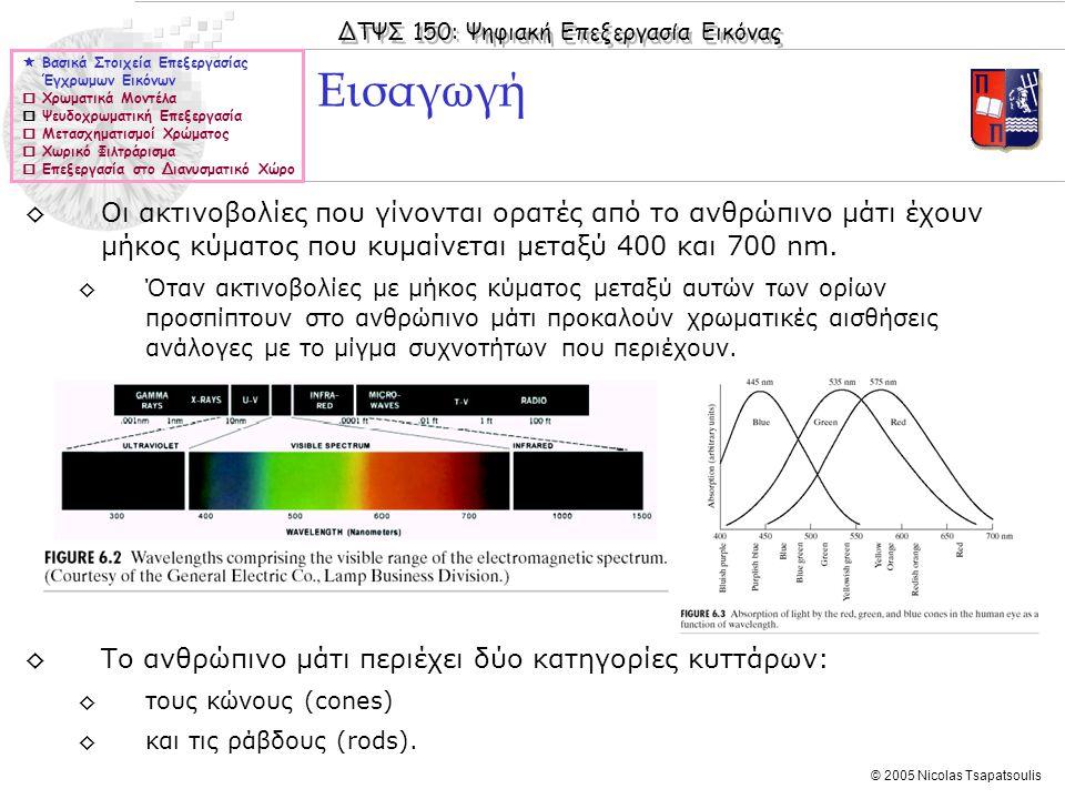 ΔΤΨΣ 150: Ψηφιακή Επεξεργασία Εικόνας © 2005 Nicolas Tsapatsoulis Μοντέλο HSI (II)  Βασικά Στοιχεία Επεξεργασίας Έγχρωμων Εικόνων  Χρωματικά Μοντέλα  Ψευδοχρωματική Επεξεργασία  Μετασχηματισμοί Χρώματος  Χωρικό Φιλτράρισμα  Επεξεργασία στο Διανυσματικό Χώρο Χροιά (Hue) –0 … 360 degrees –Διάκριση ανάμεσα σε χρώματα όπως κόκκινο, πράσινο, κυανό κλπ –Μέτρηση από τη γραμμή του κόκκινου Κορεσμός (Saturation) –Καθαρότητα φωτός (απουσία λευκού φωτός) –Απόσταση από το κέντρο του κύκλου (Hue Saturation Circle) Φωτεινότητα (Intensity) –Ένταση ηλεκτρομαγνητικής ακτινοβολίας –Φωτεινότητα 0 => τίποτα δεν είναι ορατό
