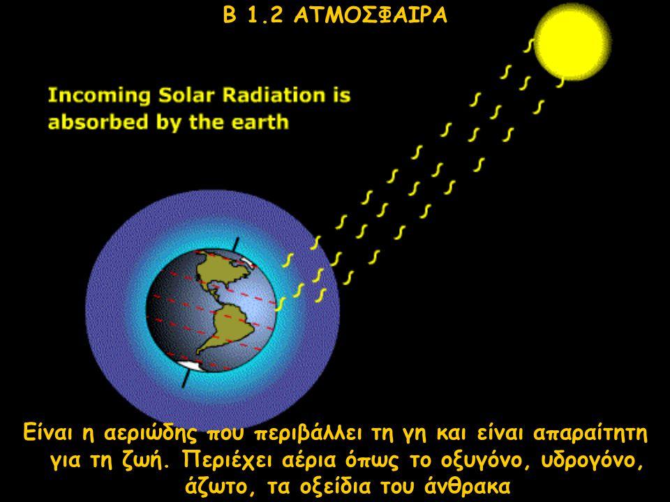 B 1.2 ΑΤΜΟΣΦΑΙΡΑ Είναι η αεριώδης που περιβάλλει τη γη και είναι απαραίτητη για τη ζωή. Περιέχει αέρια όπως το οξυγόνο, υδρογόνο, άζωτο, τα οξείδια το