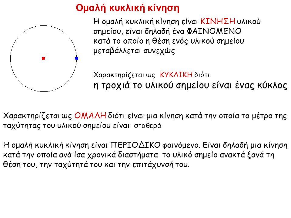 Η ομαλή κυκλική κίνηση είναι ΚΙΝΗΣΗ υλικού σημείου, είναι δηλαδή ένα ΦΑΙΝΟΜΕΝΟ κατά το οποίο η θέση ενός υλικού σημείου μεταβάλλεται συνεχώς Χαρακτηρί