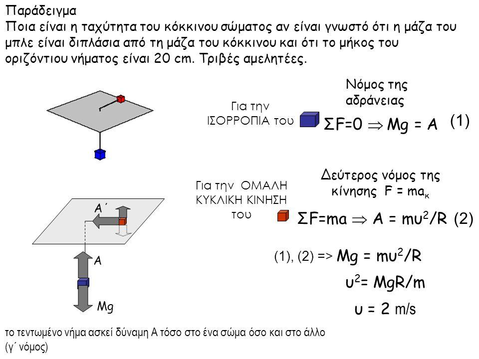 Για την ΟΜΑΛΗ ΚΥΚΛΙΚΗ ΚΙΝΗΣΗ του Για την ΙΣΟΡΡΟΠΙΑ του ΣF=0  Mg = Α ΣF=ma  Α = mυ 2 /R το τεντωμένο νήμα ασκεί δύναμη Α τόσο στο ένα σώμα όσο και στ