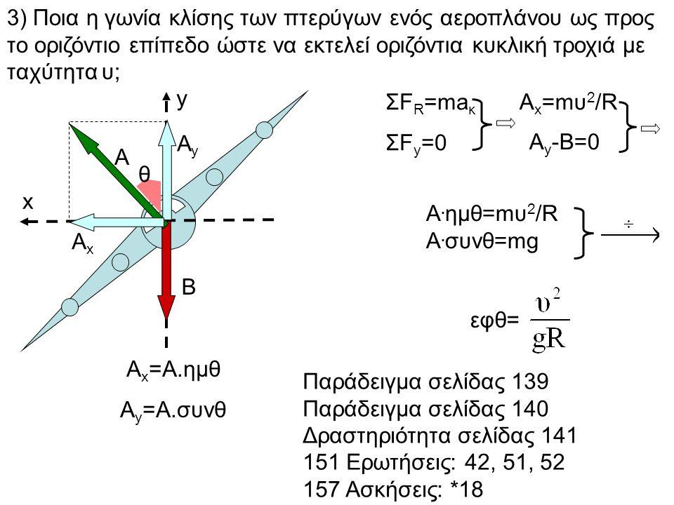 3) Ποια η γωνία κλίσης των πτερύγων ενός αεροπλάνου ως προς το οριζόντιο επίπεδο ώστε να εκτελεί οριζόντια κυκλική τροχιά με ταχύτητα υ; x y A B AyAy