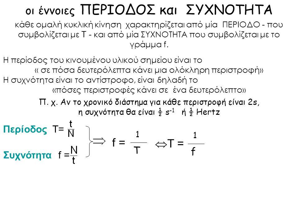 οι έννοιες ΠΕΡΙΟΔΟΣ και ΣΥΧΝΟΤΗΤΑ κάθε ομαλή κυκλική κίνηση χαρακτηρίζεται από μία ΠΕΡΙΟΔΟ - που συμβολίζεται με Τ - και από μία ΣΥΧΝΟΤΗΤΑ που συμβολί