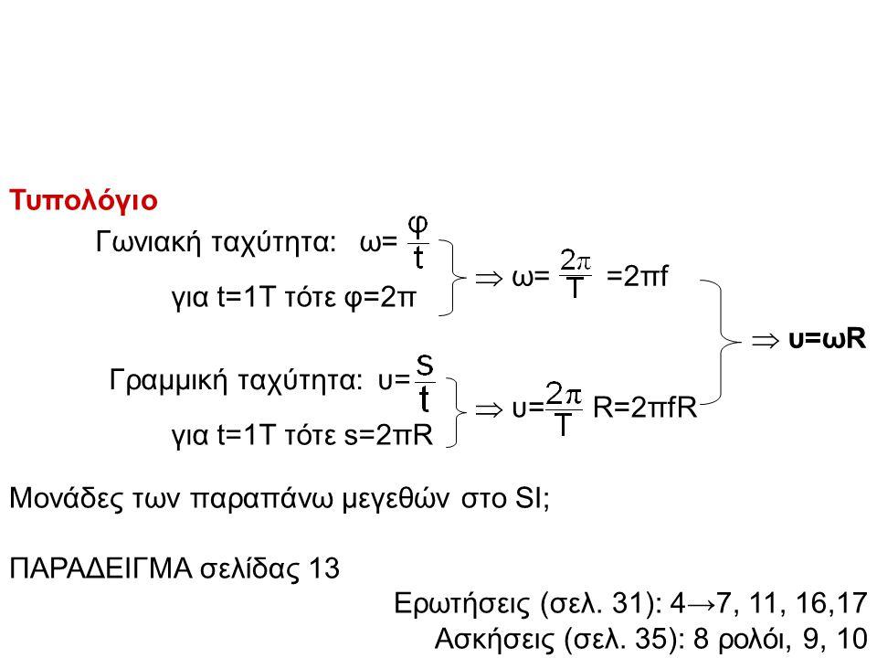 Τυπολόγιο Γωνιακή ταχύτητα: ω= για t=1T τότε φ=2π  ω= =2πf Γραμμική ταχύτητα: υ= για t=1T τότε s=2πR  υ= R=2πfR  υ=ωR Μονάδες των παραπάνω μεγεθών