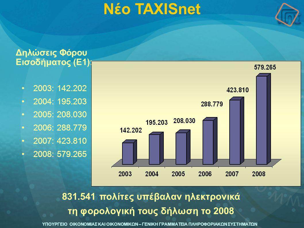 ΥΠΟΥΡΓΕΙΟ ΟΙΚΟΝΟΜΙΑΣ ΚΑΙ ΟΙΚΟΝΟΜΙΚΩΝ – ΓΕΝΙΚΗ ΓΡΑΜΜΑΤΕΙΑ ΠΛΗΡΟΦΟΡΙΑΚΩΝ ΣΥΣΤΗΜΑΤΩΝ Δηλώσεις Φόρου Εισοδήματος (E1): 2003: 142.202 2004: 195.203 2005: 2