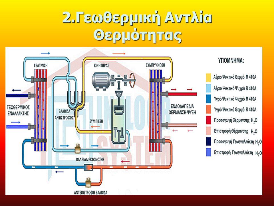 2.Γεωθερμική Αντλία Θερμότητας