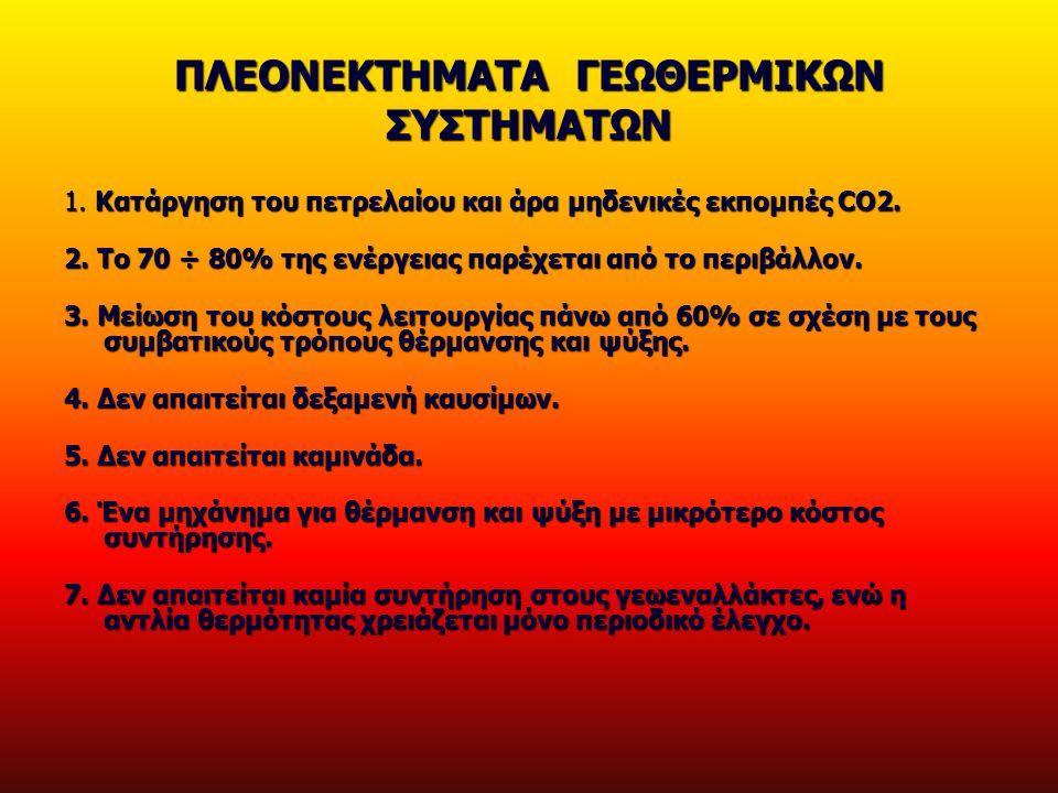 ΠΛΕΟΝΕΚΤΗΜΑΤΑ ΓΕΩΘΕΡΜΙΚΩΝ ΣΥΣΤΗΜΑΤΩΝ 1. Κατάργηση του πετρελαίου και άρα μηδενικές εκπομπές CO2. 2. Το 70 ÷ 80% της ενέργειας παρέχεται από το περιβάλ