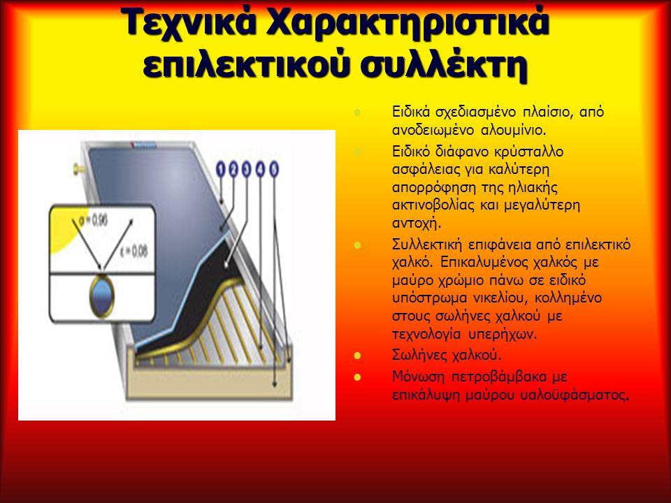 Τεχνικά Χαρακτηριστικά επιλεκτικού συλλέκτη Ειδικά σχεδιασμένο πλαίσιο, από ανοδειωμένο αλουμίνιο. Ειδικό διάφανο κρύσταλλο ασφάλειας για καλύτερη απο