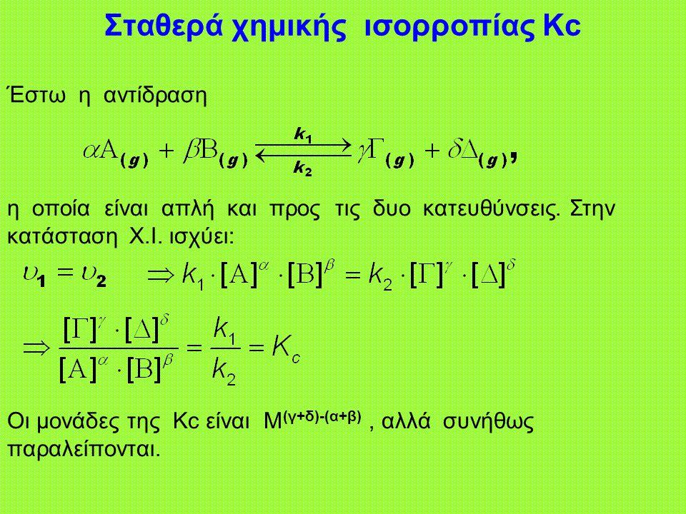 Οι περισσότερες χημικές αντιδράσεις καταλήγουν σε κατάσταση χημικής ισορροπίας.  Πόσο γρήγορα μια χημική αντίδραση θα φθάσει σε κατάσταση Χ.Ι.;  Αν