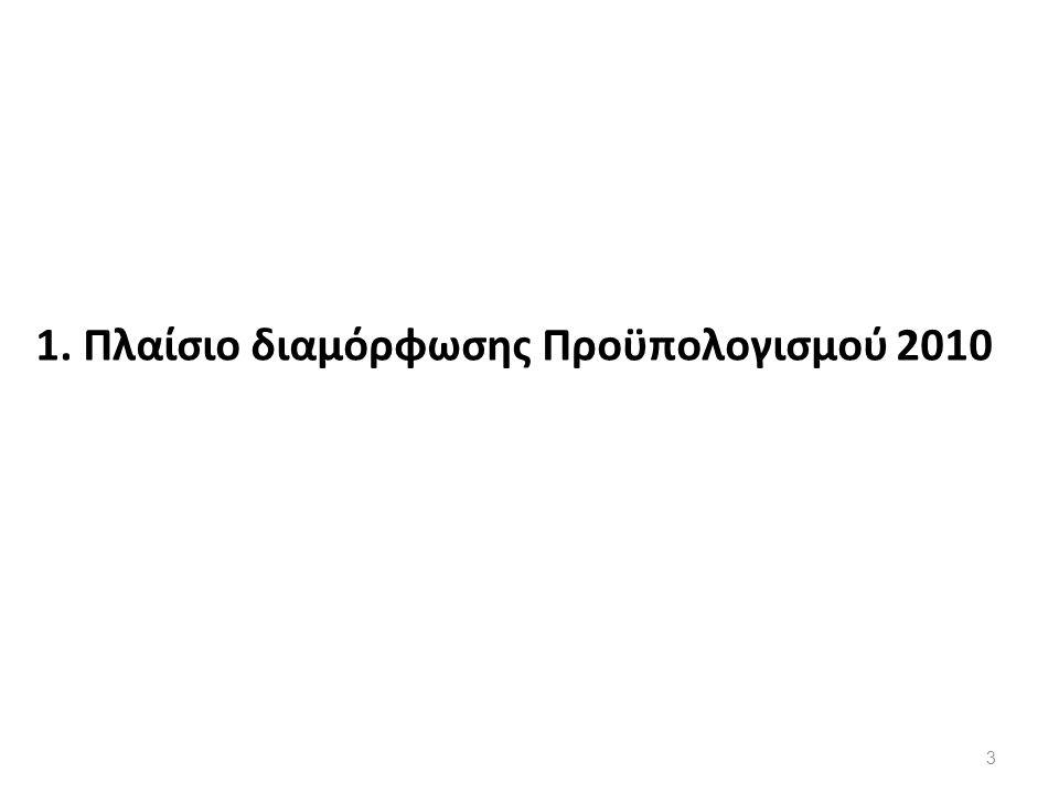 1. Πλαίσιο διαμόρφωσης Προϋπολογισμού 2010 3