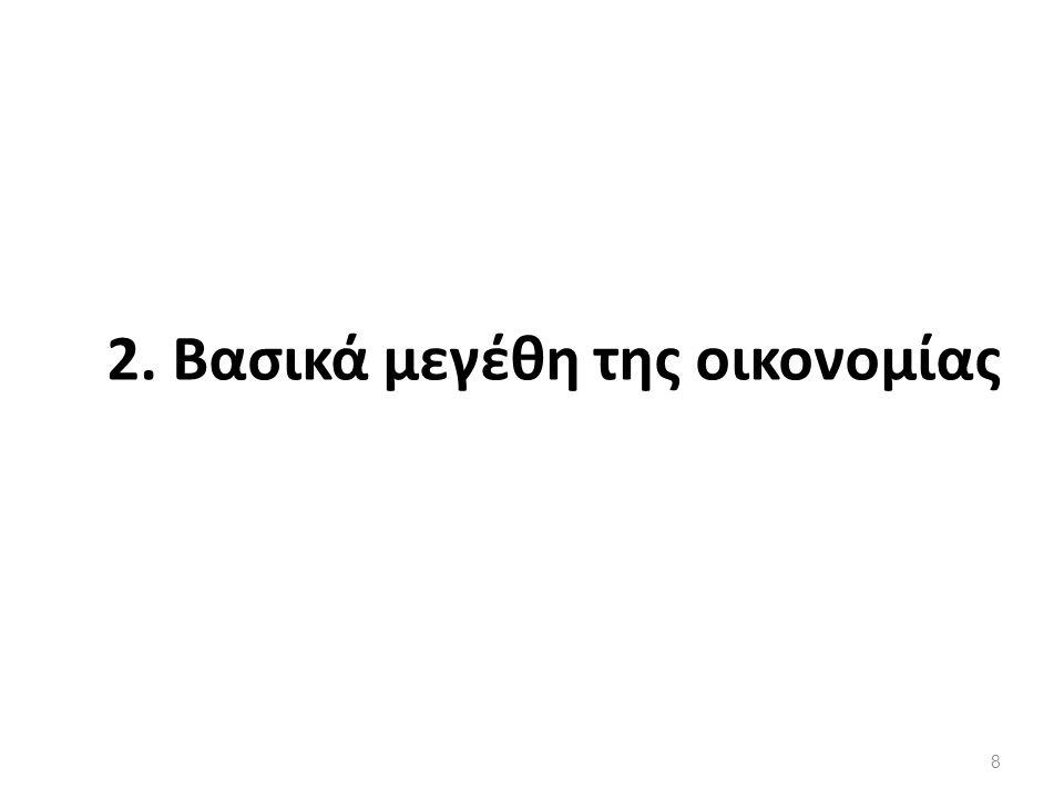 Η Ελληνική οικονομία σε ύφεση για πρώτη φορά από το 1993 * Εκτίμηση Υπουργείου Οικονομικών ** Πρόβλεψη Υπουργείου Οικονομικών 9