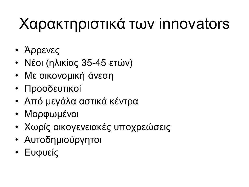 Χαρακτηριστικά των innovators Άρρενες Νέοι (ηλικίας 35-45 ετών) Με οικονομική άνεση Προοδευτικοί Από μεγάλα αστικά κέντρα Μορφωμένοι Χωρίς οικογενειακές υποχρεώσεις Αυτοδημιούργητοι Ευφυείς