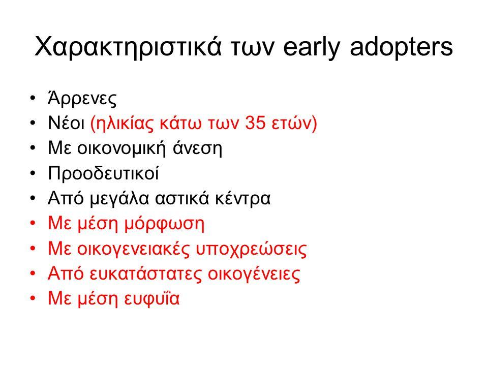 Χαρακτηριστικά των early adopters Άρρενες Νέοι (ηλικίας κάτω των 35 ετών) Με οικονομική άνεση Προοδευτικοί Από μεγάλα αστικά κέντρα Με μέση μόρφωση Με οικογενειακές υποχρεώσεις Από ευκατάστατες οικογένειες Με μέση ευφυΐα
