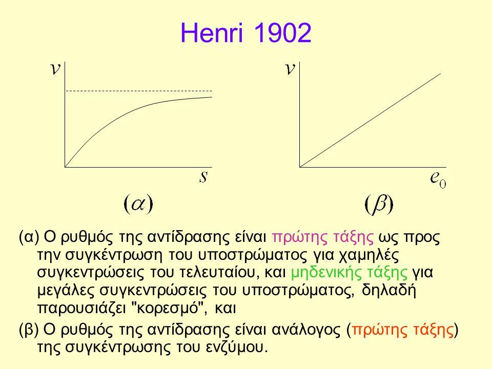 Henri 1902 (α) Ο ρυθμός της αντίδρασης είναι πρώτης τάξης ως προς την συγκέντρωση του υποστρώματος για χαμηλές συγκεντρώσεις του τελευταίου, και μηδεν