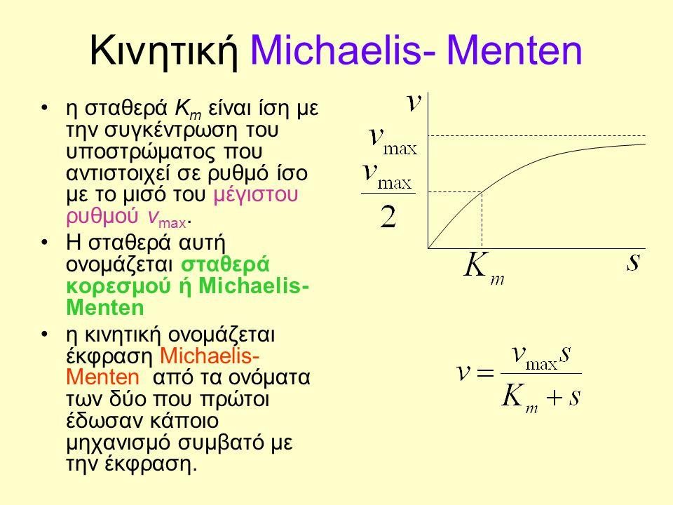 Κινητική Michaelis- Menten η σταθερά Κ m είναι ίση με την συγκέντρωση του υποστρώματος που αντιστοιχεί σε ρυθμό ίσο με το μισό του μέγιστου ρυθμού v m