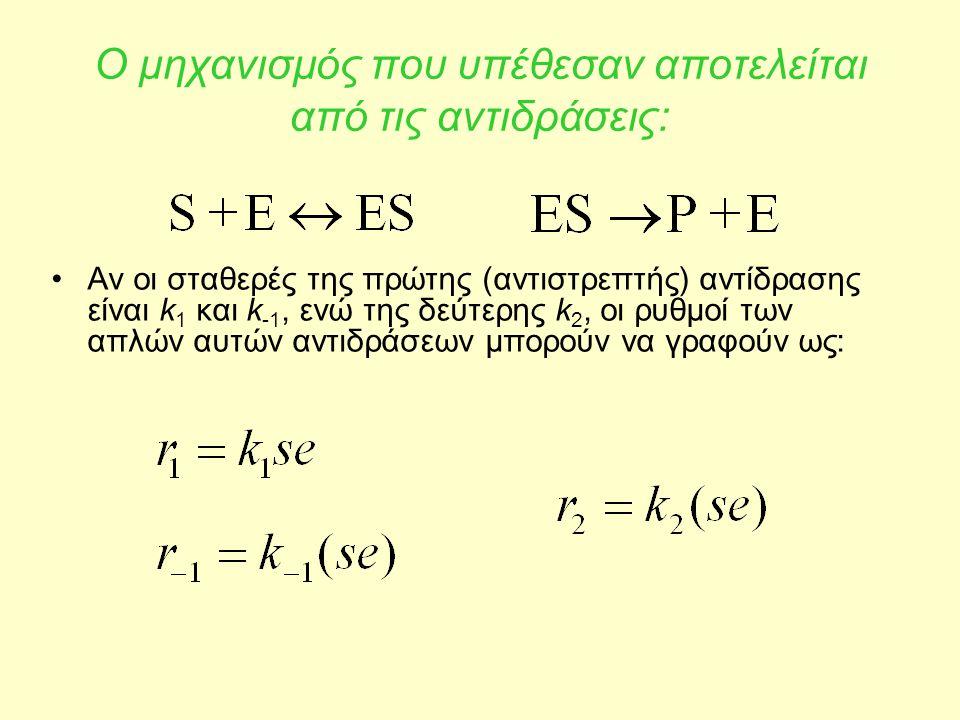 Ο μηχανισμός που υπέθεσαν αποτελείται από τις αντιδράσεις: Αν οι σταθερές της πρώτης (αντιστρεπτής) αντίδρασης είναι k 1 και k -1, ενώ της δεύτερης k