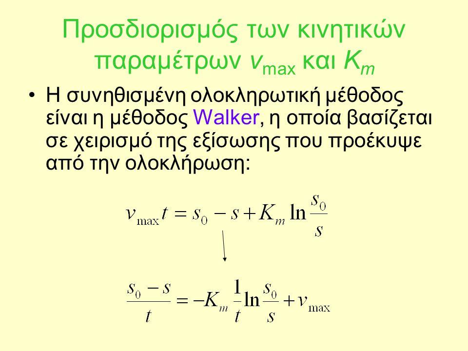 Προσδιορισμός των κινητικών παραμέτρων v max και K m Η συνηθισμένη ολοκληρωτική μέθοδος είναι η μέθοδος Walker, η οποία βασίζεται σε χειρισμό της εξίσ
