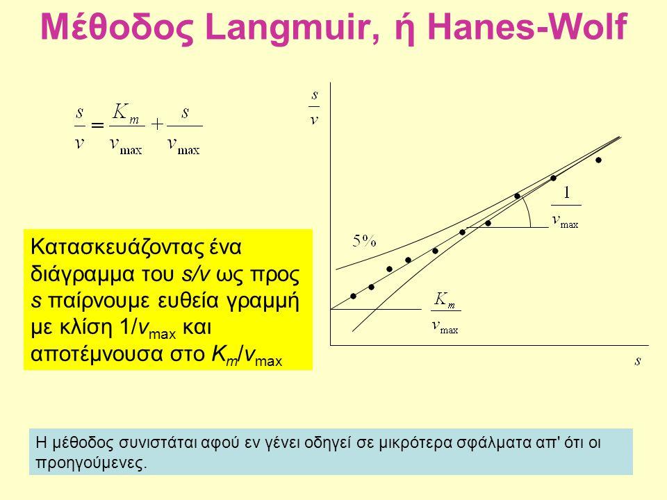 Μέθοδος Langmuir, ή Hanes-Wolf Κατασκευάζοντας ένα διάγραμμα του s/v ως προς s παίρνουμε ευθεία γραμμή με κλίση 1/v max και αποτέμνουσα στο K m /v max