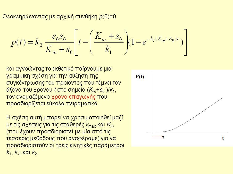 Ολοκληρώνοντας με αρχική συνθήκη p(0)=0 και αγνοώντας το εκθετικό παίρνουμε μία γραμμική σχέση για την αύξηση της συγκέντρωσης του προϊόντος που τέμνε