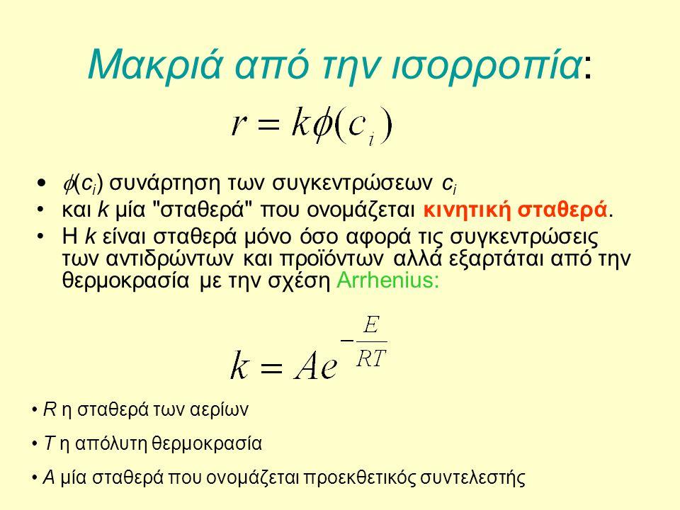 Μακριά από την ισορροπία:  (c i ) συνάρτηση των συγκεντρώσεων c i και k μία