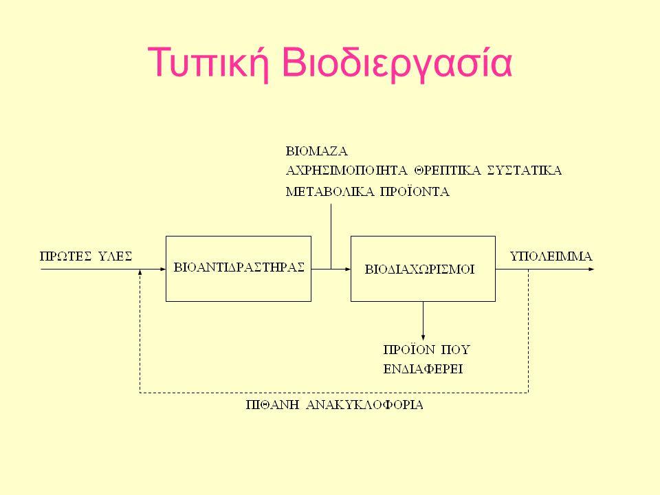 Συντελεστές απόδοσης Αν και ο εμπειρικός τύπος της βιομάζας καθώς και ο λόγος των ποσοτήτων αντιδρώντων και προϊόντων δεν είναι σταθεροί αλλά εξαρτώνται από τις συνθήκες ανάπτυξης, στην βιοχημική μηχανική ορίζουμε φαινομενικούς στοιχειομετρικούς λόγους που τους ονομάζουμε συντελεστές απόδοσης, που συσχετίζουν τις ποσότητες κατανάλωσης με τις ποσότητες παραγωγής.